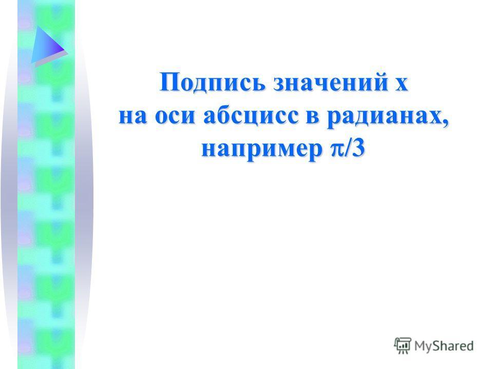 Подпись значений х на оси абсцисс в радианах, например /3