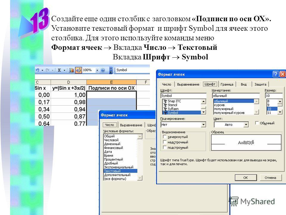 Создайте еще один столбик с заголовком «Подписи по оси ОХ». Установите текстовый формат и шрифт Symbol для ячеек этого столбика. Для этого используйте команды меню Формат ячеек Вкладка Число Текстовый Вкладка Шрифт Symbol