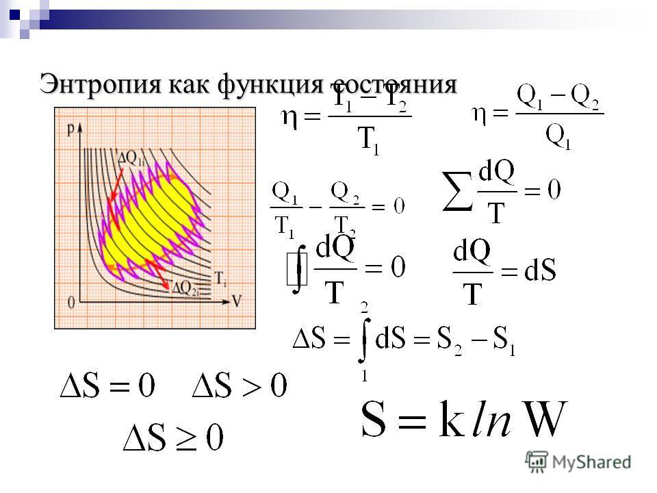 Энтропия как функция состояния