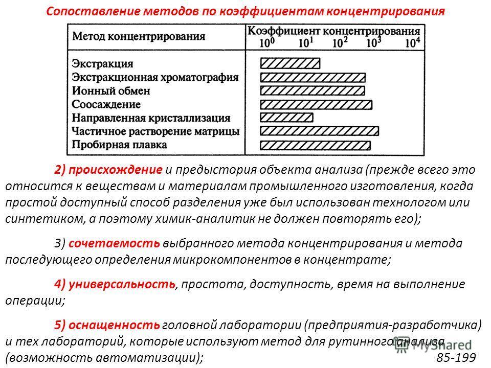 Сопоставление методов по коэффициентам концентрирования 2) происхождение и предыстория объекта анализа (прежде всего это относится к веществам и материалам промышленного изготовления, когда простой доступный способ разделения уже был использован техн