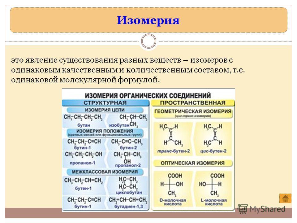 Изомерия это явление существования разных веществ – изомеров с одинаковым качественным и количественным составом, т.е. одинаковой молекулярной формулой.