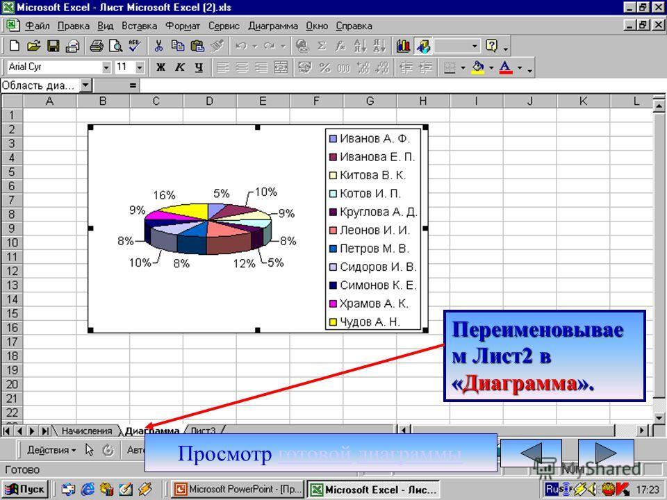 На листе «размещение «размещение диаграммы» Мастера диаграмм диаграмм нажимаем кнопку Готово Готово.