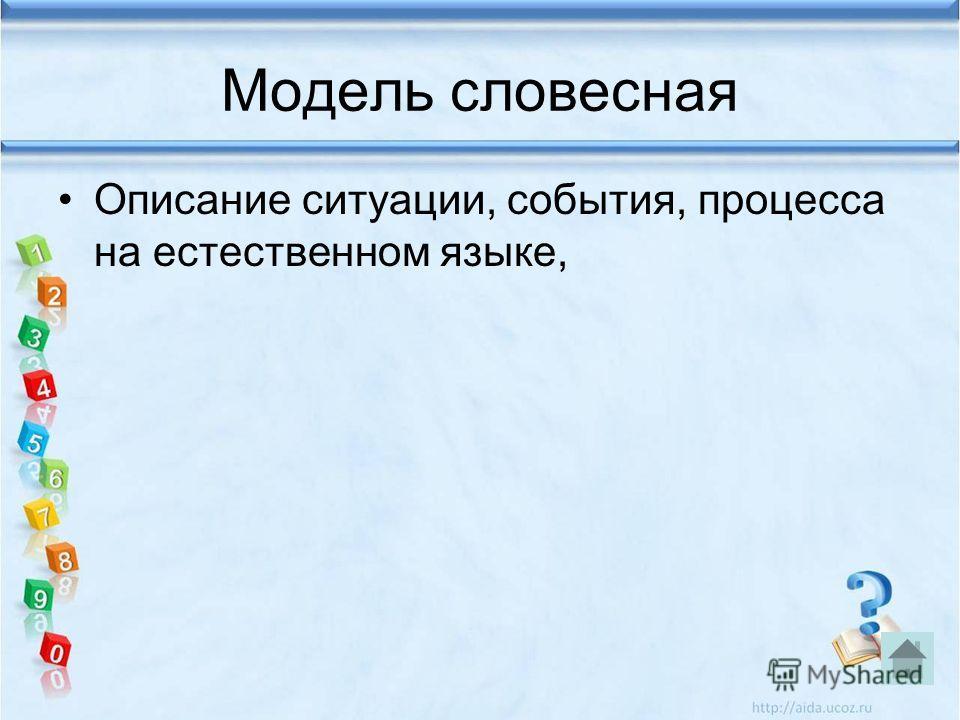Модель словесная Описание ситуации, события, процесса на естественном языке,