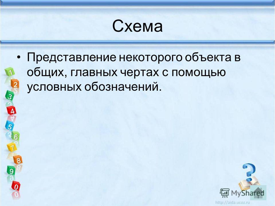 Схема Представление некоторого объекта в общих, главных чертах с помощью условных обозначений.