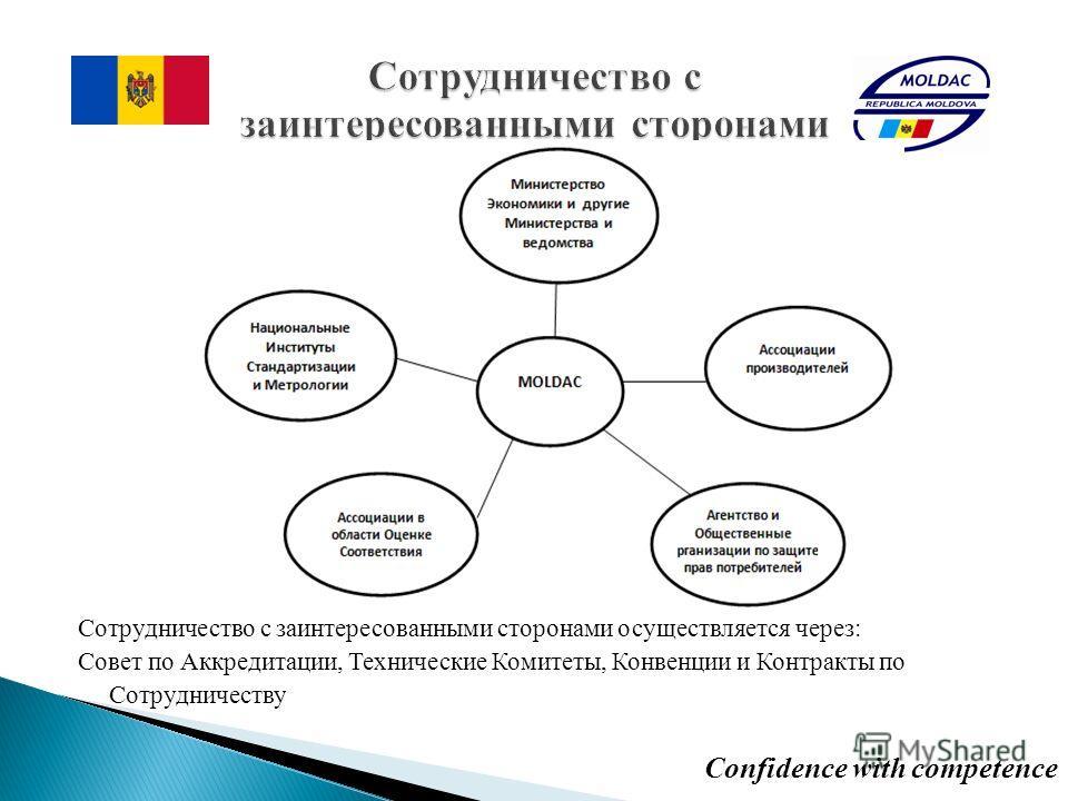 Сотрудничество с заинтересованными сторонами осуществляется через: Совет по Аккредитации, Технические Комитеты, Конвенции и Контракты по Сотрудничеству Confidence with competence