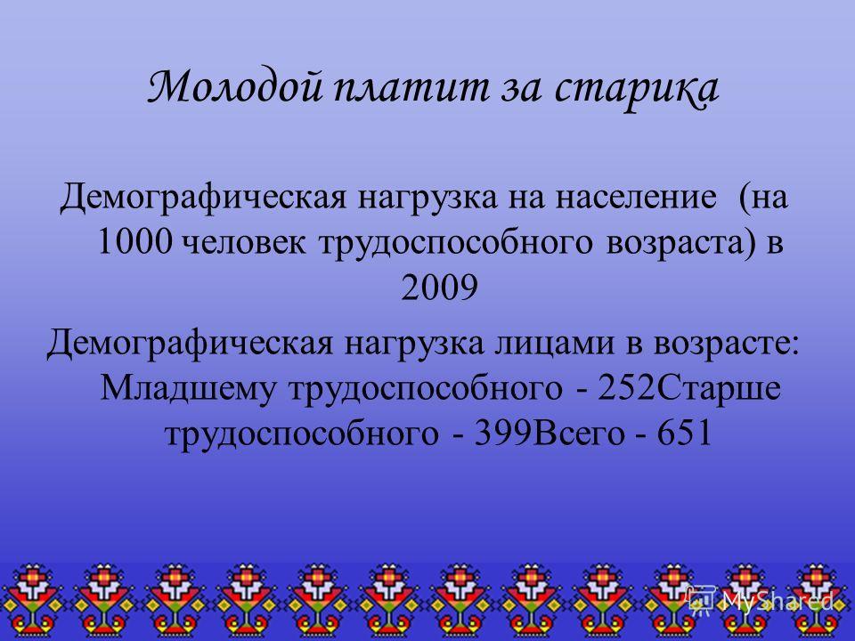 Молодой платит за старика Демографическая нагрузка на население (на 1000 человек трудоспособного возраста) в 2009 Демографическая нагрузка лицами в возрасте: Младшему трудоспособного - 252Старше трудоспособного - 399Всего - 651