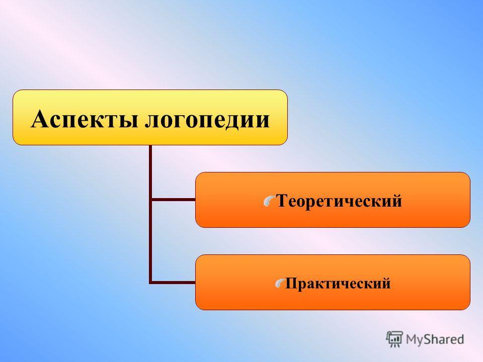 Аспекты логопедии Теоретический Практический