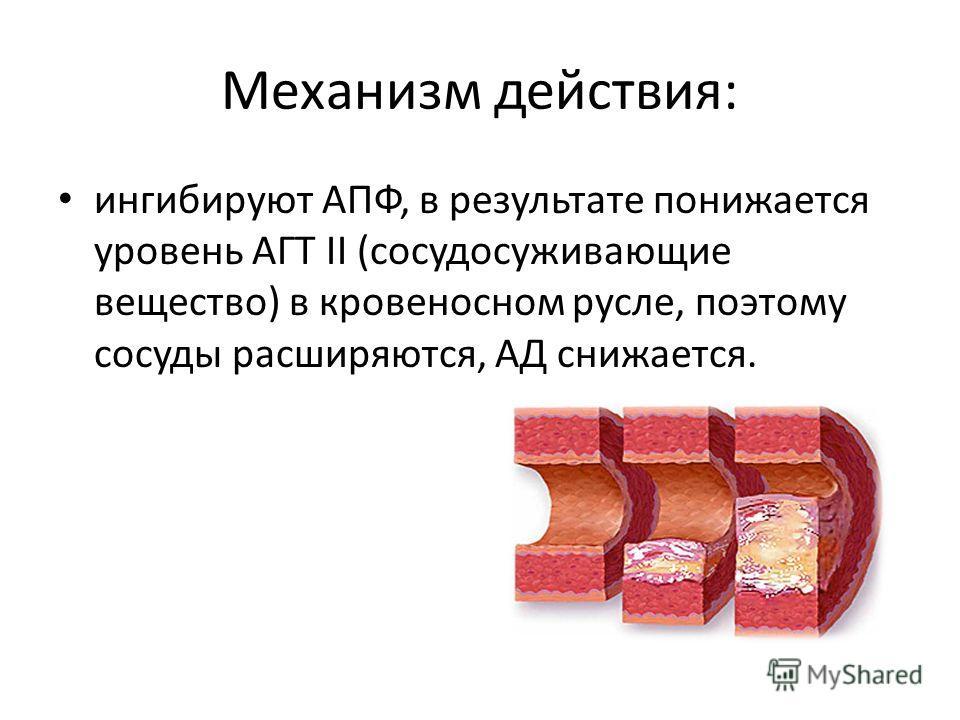 Механизм действия: ингибируют АПФ, в результате понижается уровень АГТ II (сосудосуживающие вещество) в кровеносном русле, поэтому сосуды расширяются, АД снижается.