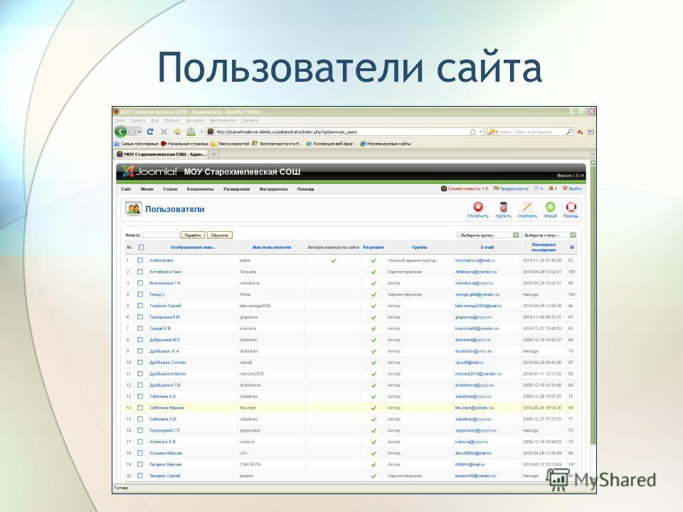 Пользователи сайта