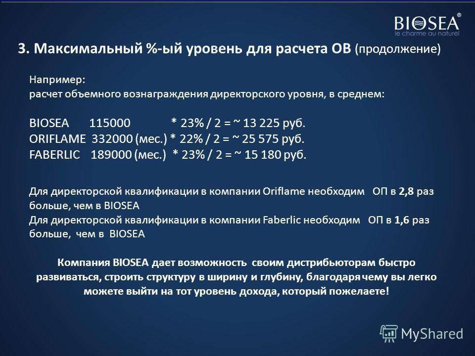 3. Максимальный %-ый уровень для расчета ОВ (продолжение) Например: расчет объемного вознаграждения директорского уровня, в среднем: BIOSEA 115000 * 23% / 2 = ~ 13 225 руб. ORIFLAME 332000 (мес.) * 22% / 2 = ~ 25 575 руб. FABERLIC 189000 (мес.) * 23%
