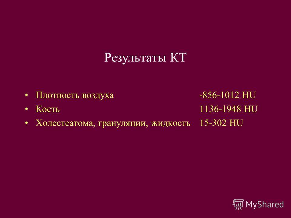 Результаты КТ Плотность воздуха-856-1012 HU Кость1136-1948 HU Холестеатома, грануляции, жидкость 15-302 HU