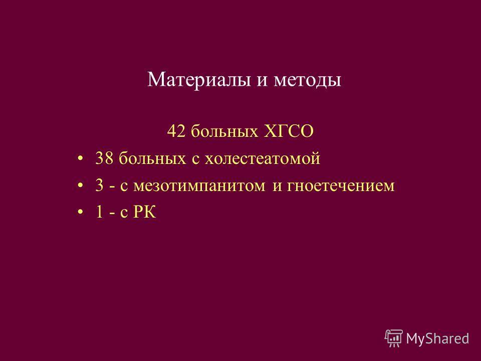 Материалы и методы 42 больных ХГСО 38 больных с холестеатомой 3 - с мезотимпанитом и гноетечением 1 - с РК