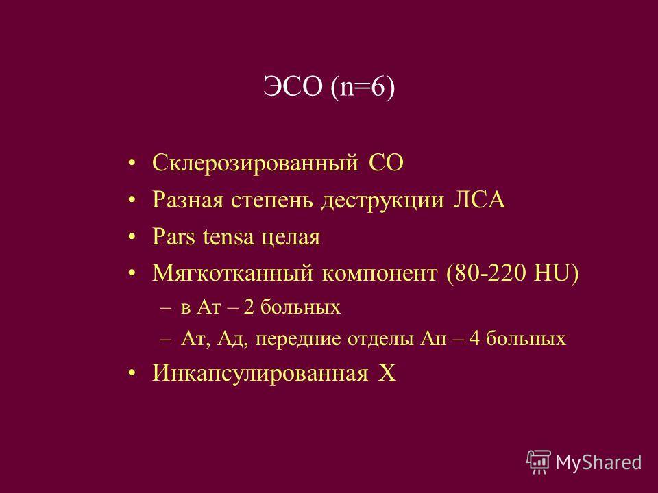 ЭСО (n=6) Склерозированный СО Разная степень деструкции ЛСА Pars tensa целая Мягкотканный компонент (80-220 HU) –в Ат – 2 больных –Ат, Ад, передние отделы Ан – 4 больных Инкапсулированная Х