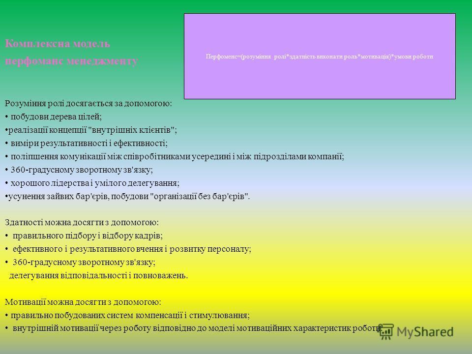 Комплексна модель перфоманс менеджменту Розуміння ролі досягається за допомогою: побудови дерева цілей; реалізації концепції
