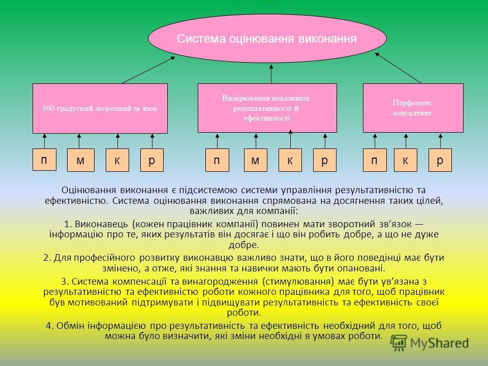 Оцінювання виконання є підсистемою системи управління результативністю та ефективністю. Система оцінювання виконання спрямована на досягнення таких цілей, важливих для компанії: 1. Виконавець (кожен працівник компанії) повинен мати зворотний звязок і