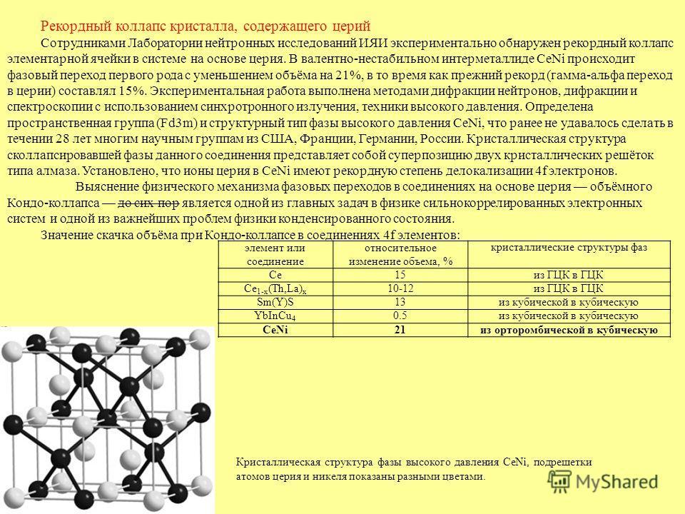 элемент или соединение относительное изменение объема, % кристаллические структуры фаз Ce15из ГЦК в ГЦК Ce 1-x (Th,La) x 10-12из ГЦК в ГЦК Sm(Y)S13из кубической в кубическую YbInCu 4 0.5из кубической в кубическую CeNi21из орторомбической в кубическую