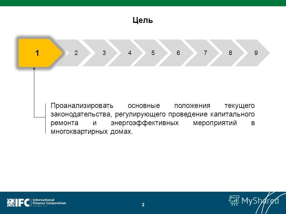 2 Цель 23456789 1 Проанализировать основные положения текущего законодательства, регулирующего проведение капитального ремонта и энергоэффективных мероприятий в многоквартирных домах.
