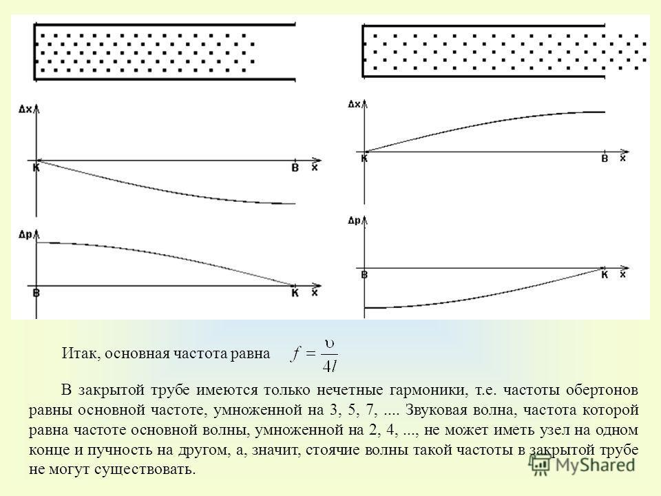 Итак, основная частота равна В закрытой трубе имеются только нечетные гармоники, т.е. частоты обертонов равны основной частоте, умноженной на 3, 5, 7,.... Звуковая волна, частота которой равна частоте основной волны, умноженной на 2, 4,..., не может