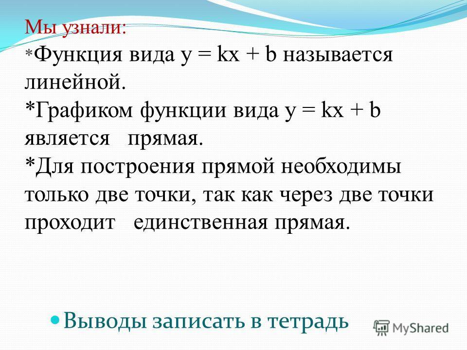 Итоги урока 1.Понятие линейной функции. 2.Аргумент функции, значение функции. 3. График линейной функции. 4.Построение графика линейной функции.