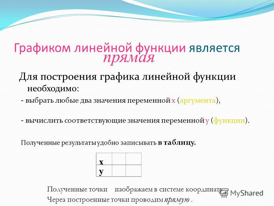 Какие функции являются линейными? s = 2t – 8 u = -3v + 1 у = 7 – 5х у = 9х f = 5 – g 3