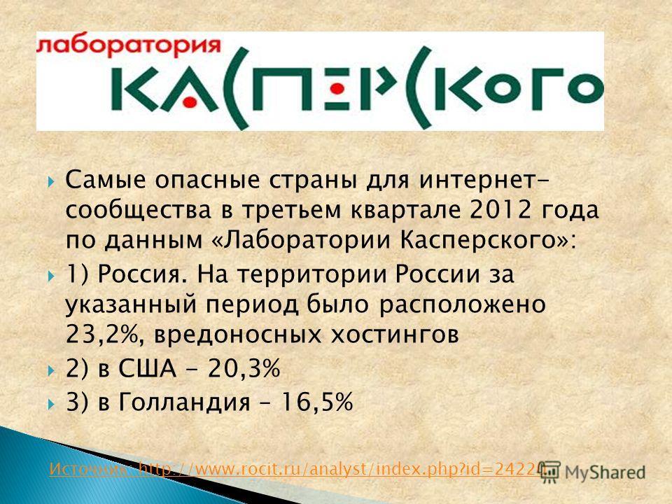 Самые опасные страны для интернет- сообщества в третьем квартале 2012 года по данным «Лаборатории Касперского»: 1) Россия. На территории России за указанный период было расположено 23,2%, вредоносных хостингов 2) в США - 20,3% 3) в Голландия – 16,5%