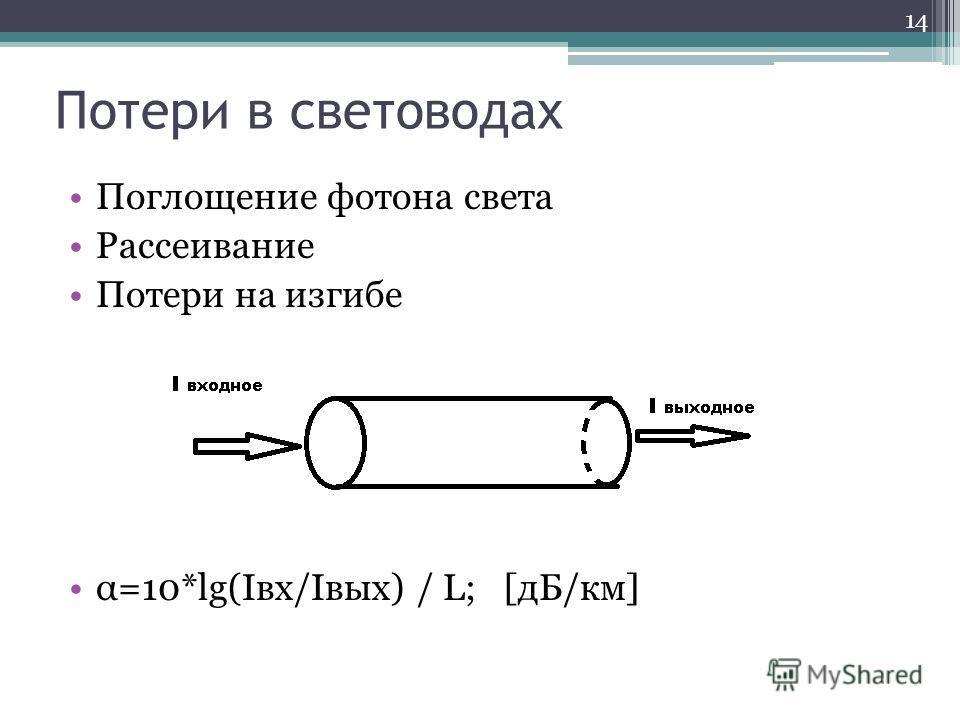 Потери в световодах Поглощение фотона света Рассеивание Потери на изгибе α=10*lg(Iвх/Iвых) / L; [дБ/км] 14