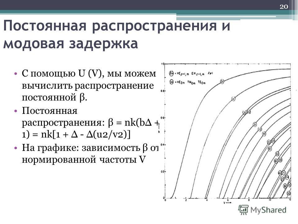 Постоянная распространения и модовая задержка С помощью U (V), мы можем вычислить распространение постоянной β. Постоянная распространения: β = nk(b + 1) = nk[1 + - (u2/v2)] На графике: зависимость β от нормированной частоты V 20
