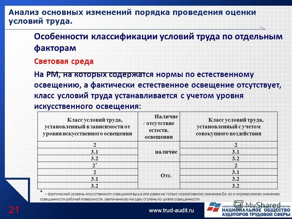 LOGO www.trud-audit.ru Анализ основных изменений порядка проведения оценки условий труда. 21 Особенности классификации условий труда по отдельным факторам Световая среда На РМ, на которых содержатся нормы по естественному освещению, а фактически есте