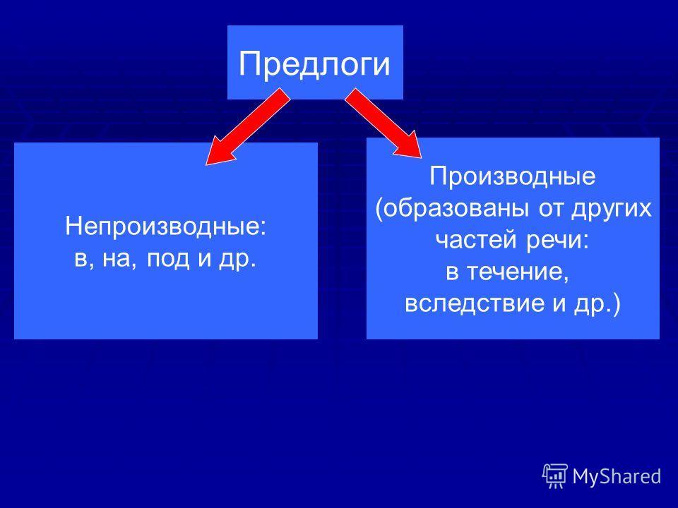 Предлоги Непроизводные: в, на, под и др. Производные (образованы от других частей речи: в течение, вследствие и др.)