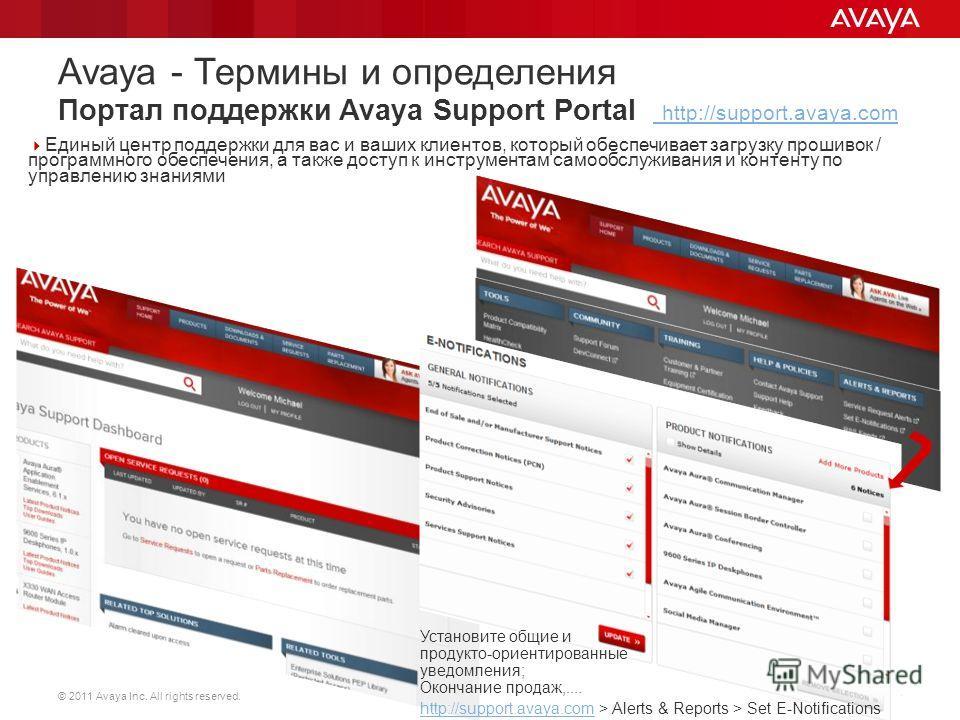 © 2011 Avaya Inc. All rights reserved. 27 Avaya - Термины и определения Портал поддержки Avaya Support Portal http://support.avaya.com http://support.avaya.com Единый центр поддержки для вас и ваших клиентов, который обеспечивает загрузку прошивок /
