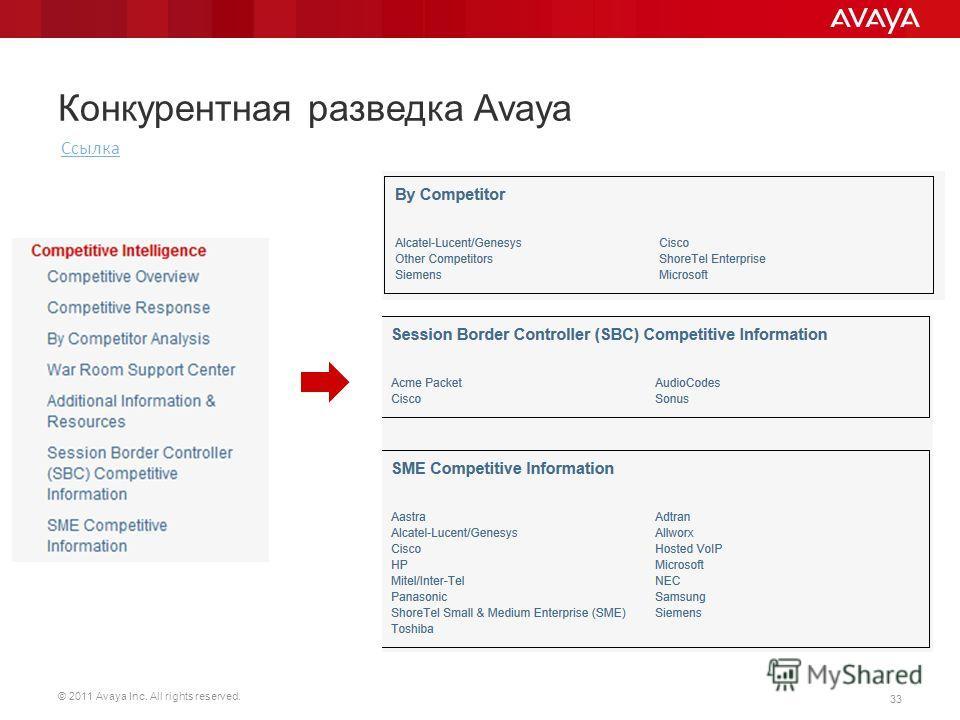© 2011 Avaya Inc. All rights reserved. 33 Конкурентная разведка Avaya Ссылка
