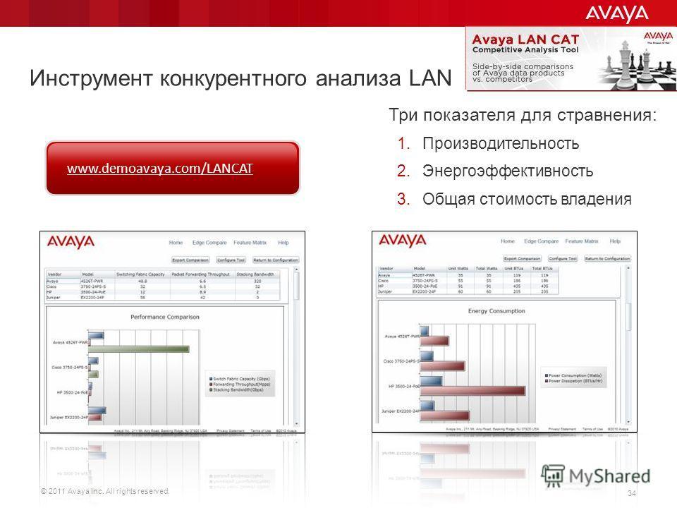 © 2011 Avaya Inc. All rights reserved. 34 Инструмент конкурентного анализа LAN Три показателя для стравнения: 1.Производительность 2.Энергоэффективность 3.Общая стоимость владения www.demoavaya.com/LANCAT