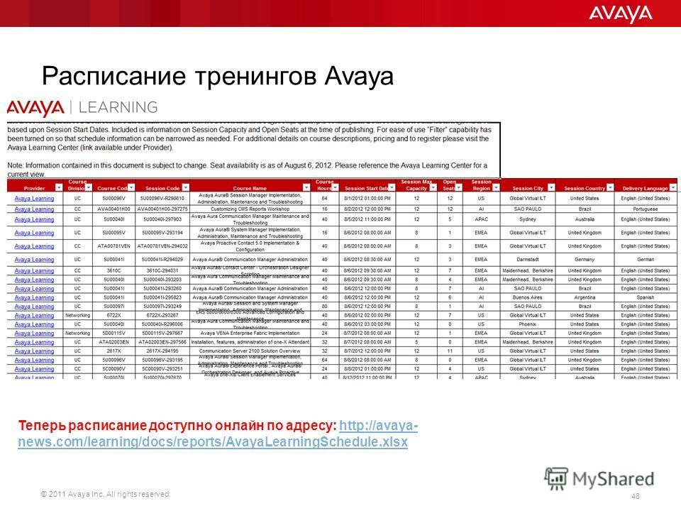 © 2011 Avaya Inc. All rights reserved. 48 Теперь расписание доступно онлайн по адресу: http://avaya- news.com/learning/docs/reports/AvayaLearningSchedule.xlsxhttp://avaya- news.com/learning/docs/reports/AvayaLearningSchedule.xlsx Расписание тренингов