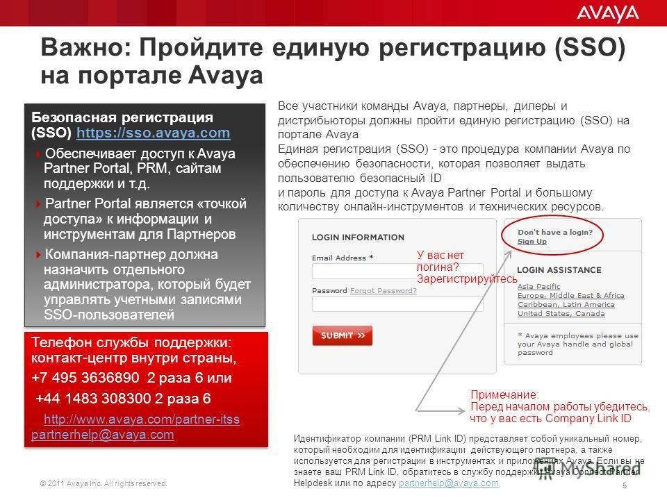 © 2011 Avaya Inc. All rights reserved. 55 Важно: Пройдите единую регистрацию (SSO) на портале Avaya Безопасная регистрация (SSO) https://sso.avaya.comhttps://sso.avaya.com Обеспечивает доступ к Avaya Partner Portal, PRM, сайтам поддержки и т.д. Partn
