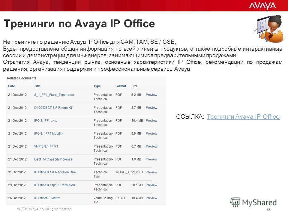 © 2011 Avaya Inc. All rights reserved. 55 Тренинги по Avaya IP Office На тренинге по решению Avaya IP Office для CAM, TAM, SE / CSE, Будет предоставлена общая информация по всей линейке продуктов, а также подробные интерактивные сессии и демонстрации