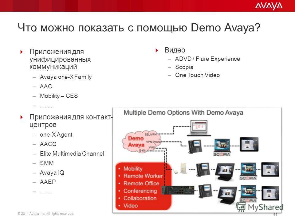 © 2011 Avaya Inc. All rights reserved. 63 Что можно показать с помощью Demo Avaya? Приложения для унифицированных коммуникаций –Avaya one-X Family –AAC –Mobility – CES –......... Приложения для контакт- центров –one-X Agent –AAСС –Elite Multimedia Ch