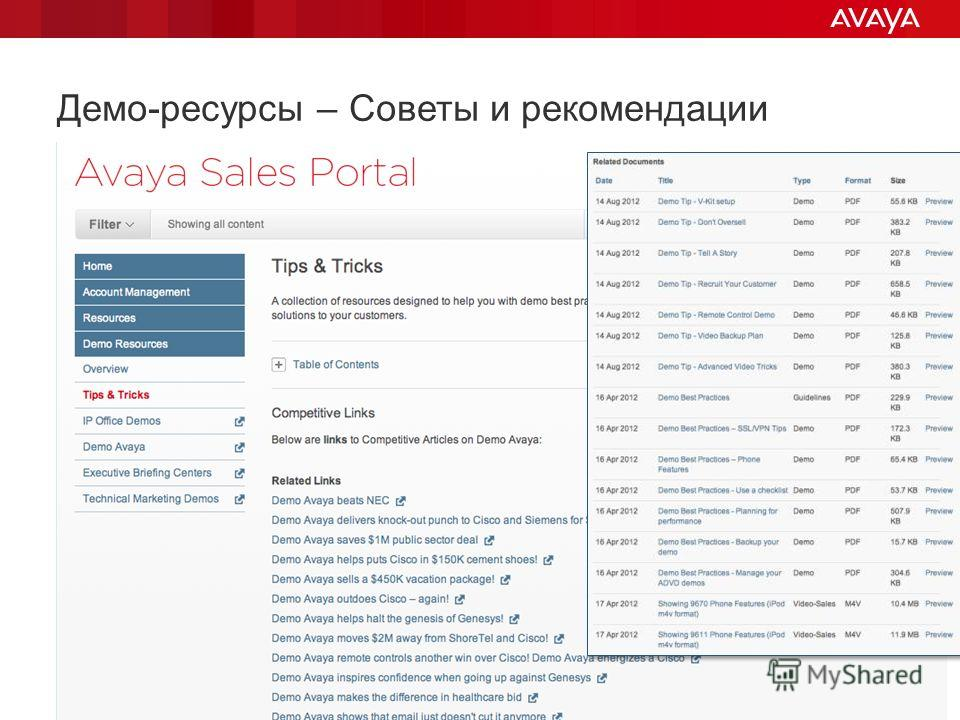 © 2011 Avaya Inc. All rights reserved. 66 Демо-ресурсы – Советы и рекомендации