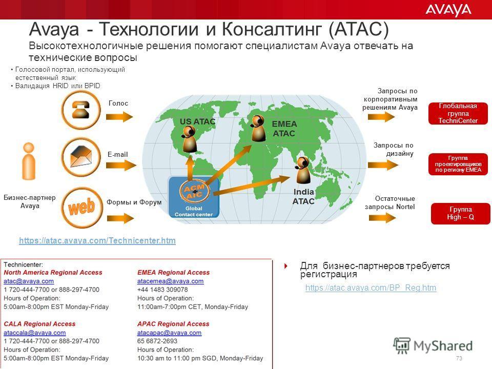 © 2011 Avaya Inc. All rights reserved. 73 https://atac.avaya.com/Technicenter.htm Голос Бизнес-партнер Avaya Голосовой портал, использующий естественный язык Валидация HRID или BPID E-mail Avaya - Технологии и Консалтинг (ATAC) Высокотехнологичные ре
