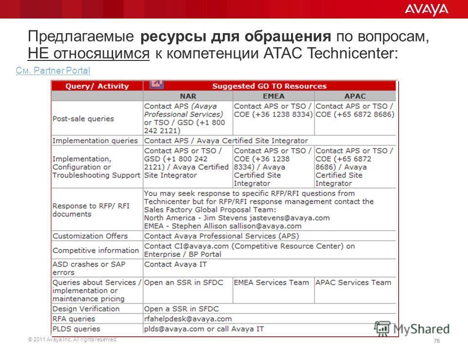 © 2011 Avaya Inc. All rights reserved. 76 Предлагаемые ресурсы для обращения по вопросам, НЕ относящимся к компетенции ATAC Technicenter: См. Partner Portal