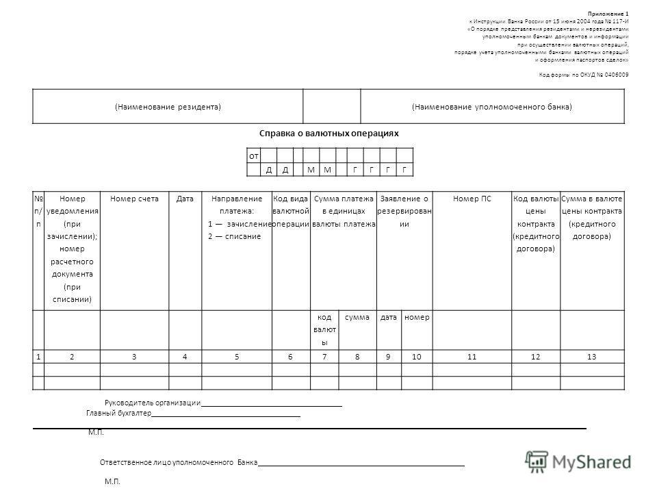 (Наименование резидента) (Наименование уполномоченного банка) от ДД ММ ГГГГ п/ п Номер уведомления (при зачислении); номер расчетного документа (при списании) Номер счетаДата Направление платежа: 1 зачисление 2 списание Код вида валютной операции Сум