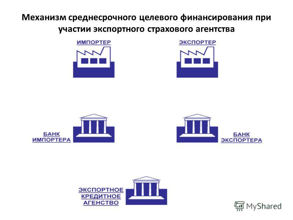 Механизм среднесрочного целевого финансирования при участии экспортного страхового агентства