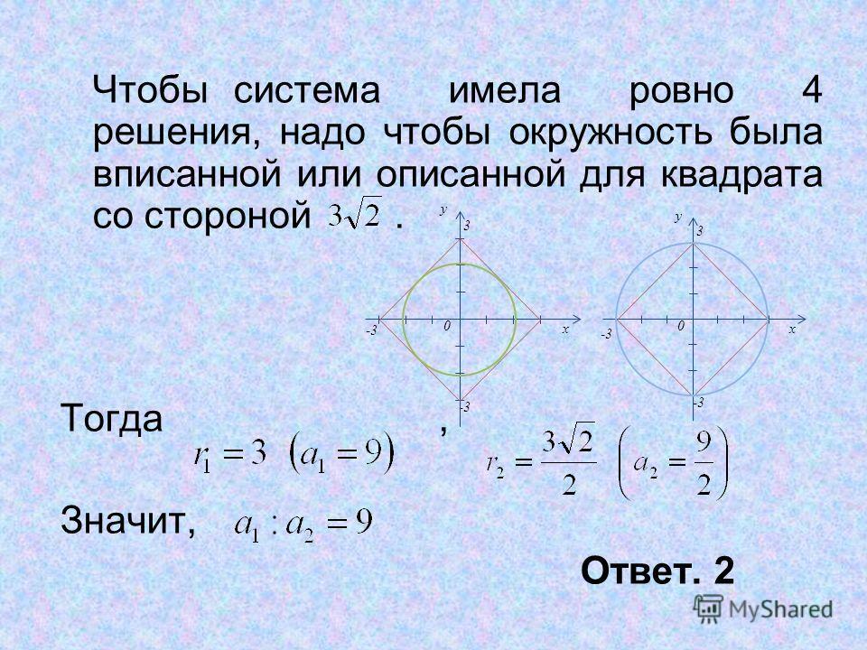 Чтобы система имела ровно 4 решения, надо чтобы окружность была вписанной или описанной для квадрата со стороной. Тогда, Значит, Ответ. 2 -3 3 0 x y 3 0 x y