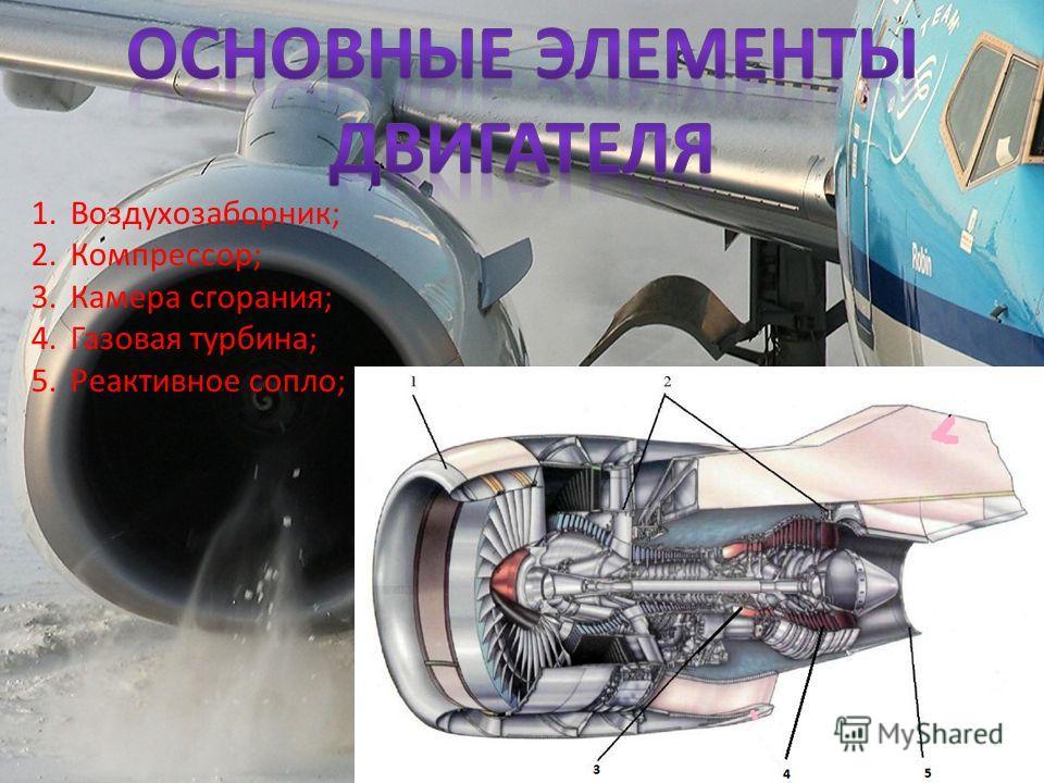 1.Воздухозаборник; 2.Компрессор; 3.Камера сгорания; 4.Газовая турбина; 5.Реактивное сопло;