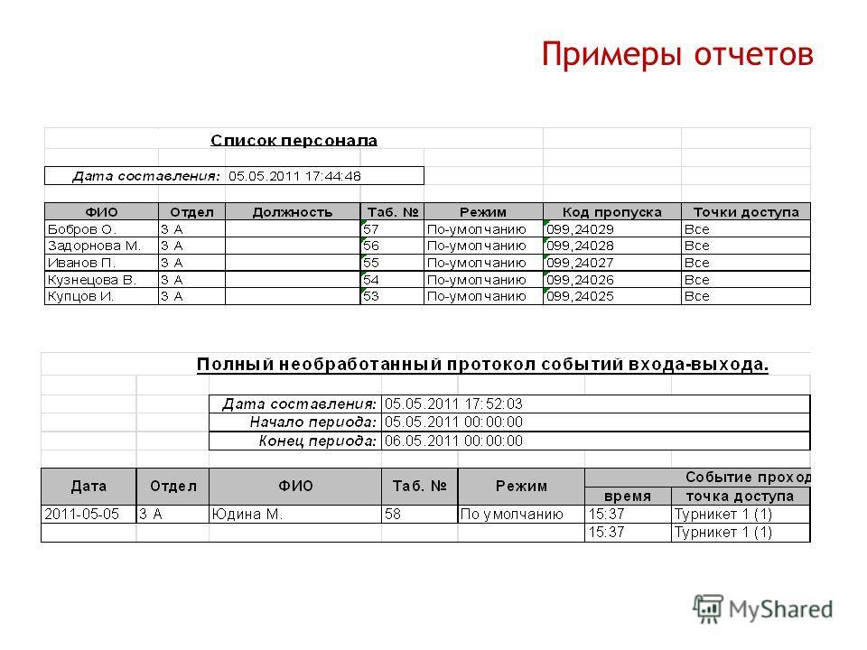 Примеры отчетов