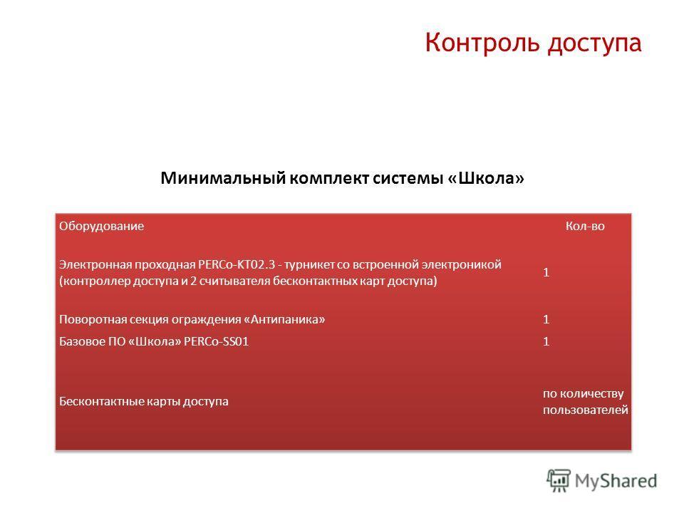 Контроль доступа Минимальный комплект системы «Школа»