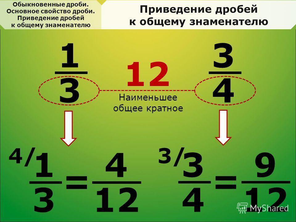 Приведение дробей к общему знаменателю 1 3 3 4 Наименьшее общее кратное 12 1 3 4/4/ = 4 3 4 3/3/ = 9 Обыкновенные дроби. Основное свойство дроби. Приведение дробей к общему знаменателю