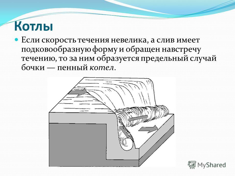 Котлы Если скорость течения невелика, а слив имеет подковообразную форму и обращен навстречу течению, то за ним образуется предельный случай бочки пенный котел.