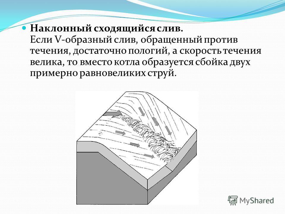 Наклонный сходящийся слив. Если V-образный слив, обращенный против течения, достаточно пологий, а скорость течения велика, то вместо котла образуется сбойка двух примерно равновеликих струй.