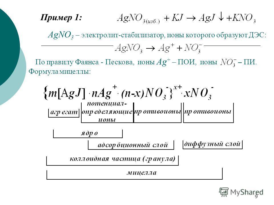9 Пример 1: AgNO 3 – электролит-стабилизатор, ионы которого образуют ДЭС: По правилу Фаянса - Пескова, ионы Ag + – ПОИ, ионы – ПИ. Формула мицеллы: