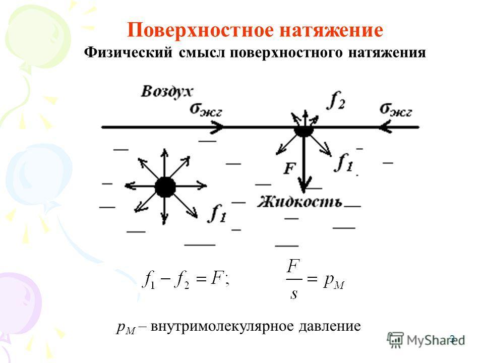 3 Поверхностное натяжение Физический смысл поверхностного натяжения р М – внутримолекулярное давление